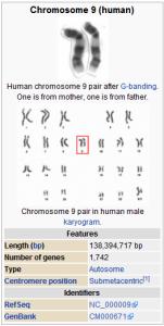 Chromosome 9